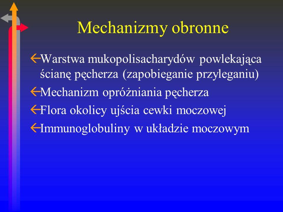 Mechanizmy obronne Warstwa mukopolisacharydów powlekająca ścianę pęcherza (zapobieganie przyleganiu)