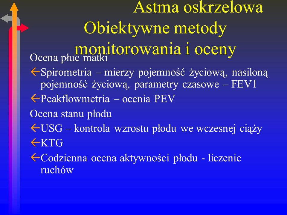 Astma oskrzelowa Obiektywne metody monitorowania i oceny