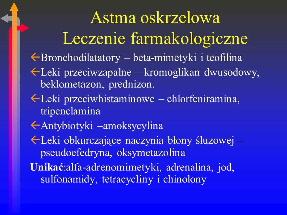 Astma oskrzelowa Leczenie farmakologiczne