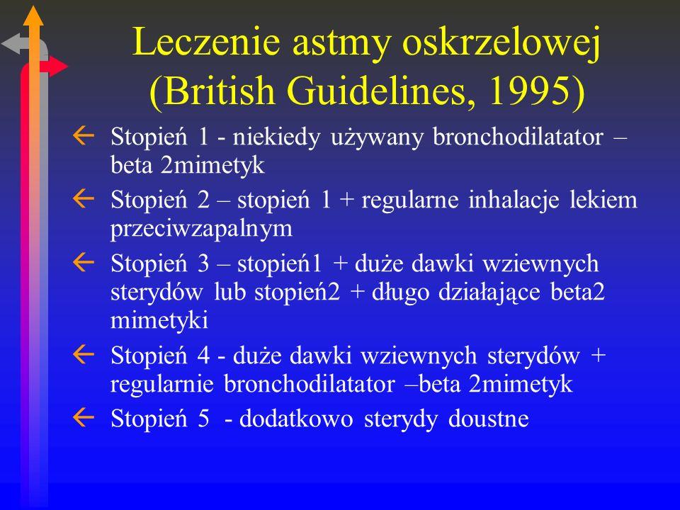 Leczenie astmy oskrzelowej (British Guidelines, 1995)