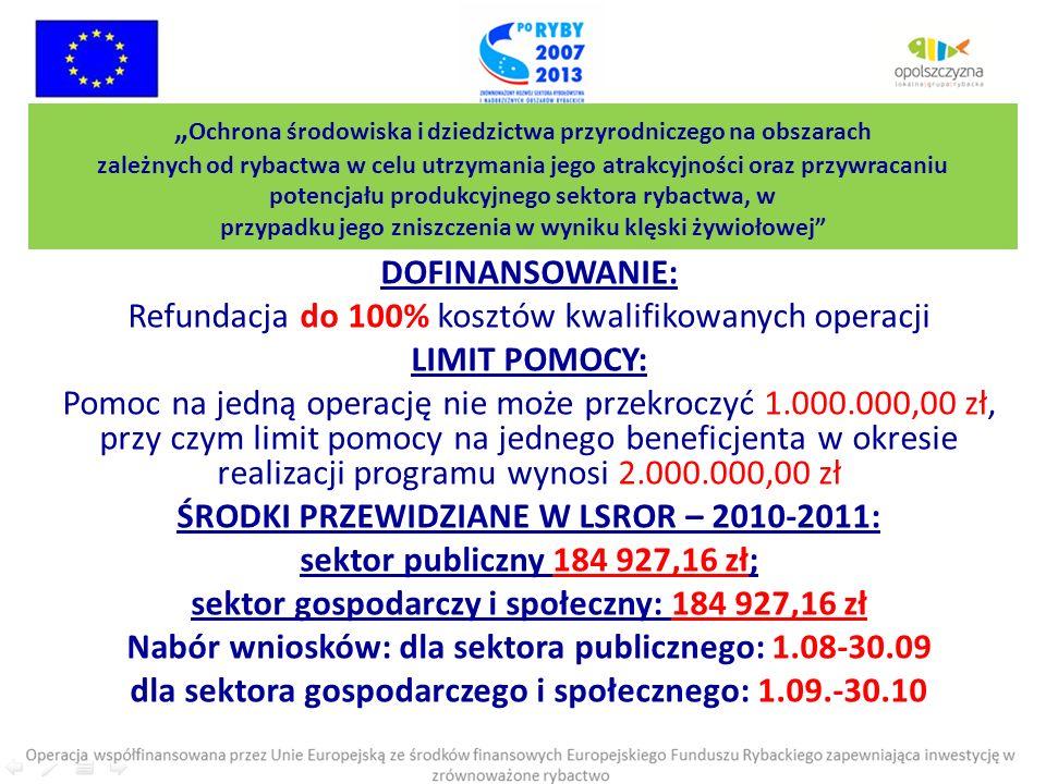 Refundacja do 100% kosztów kwalifikowanych operacji LIMIT POMOCY: