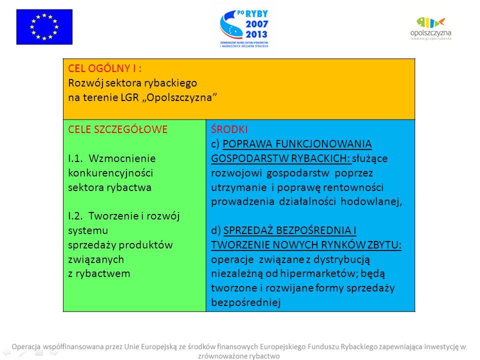 """Rozwój sektora rybackiego na terenie LGR """"Opolszczyzna"""