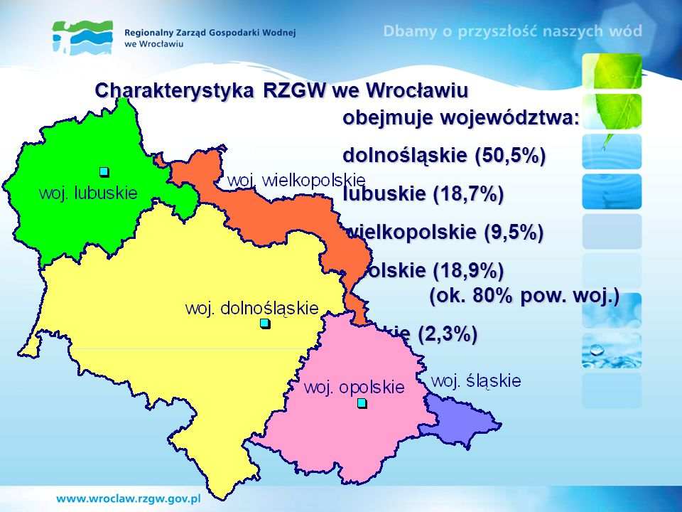 Charakterystyka RZGW we Wrocławiu