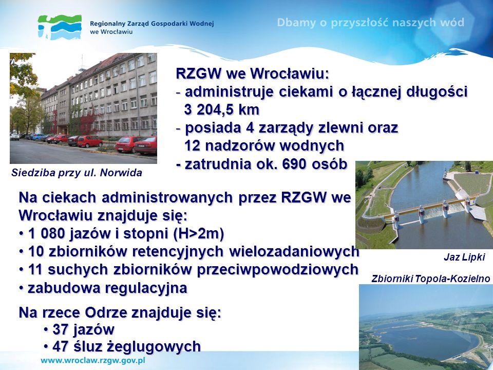 Zbiorniki Topola-Kozielno