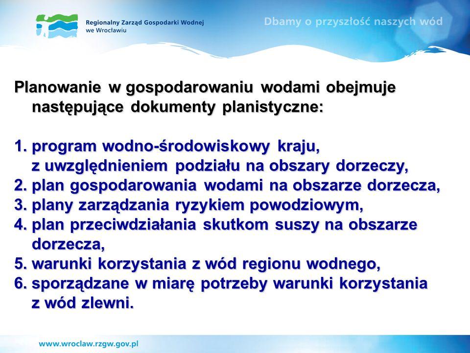 Planowanie w gospodarowaniu wodami obejmuje następujące dokumenty planistyczne: