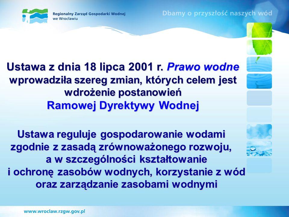 Ustawa reguluje gospodarowanie wodami