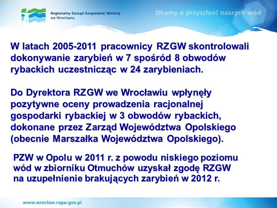 W latach 2005-2011 pracownicy RZGW skontrolowali dokonywanie zarybień w 7 spośród 8 obwodów rybackich uczestnicząc w 24 zarybieniach.