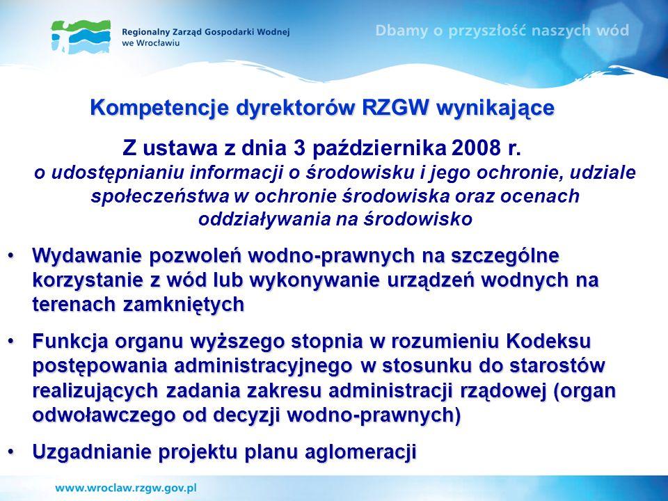 Kompetencje dyrektorów RZGW wynikające