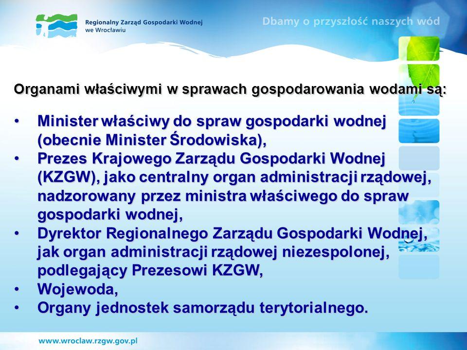 Organy jednostek samorządu terytorialnego.