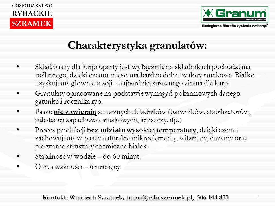 Charakterystyka granulatów: