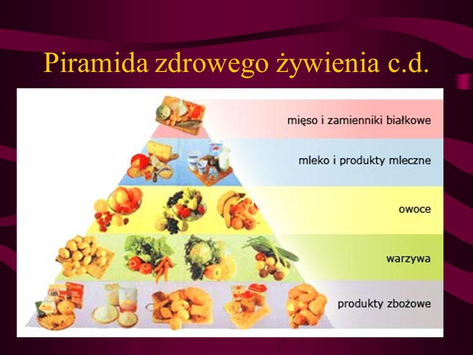 Piramida zdrowego żywienia c.d.