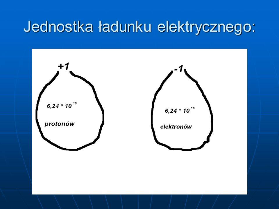 Jednostka ładunku elektrycznego: