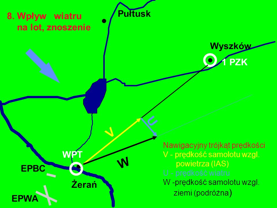 U V W Pułtusk 8. Wpływ wiatru na lot, znoszenie Wyszków 1 PZK WPT EPBC