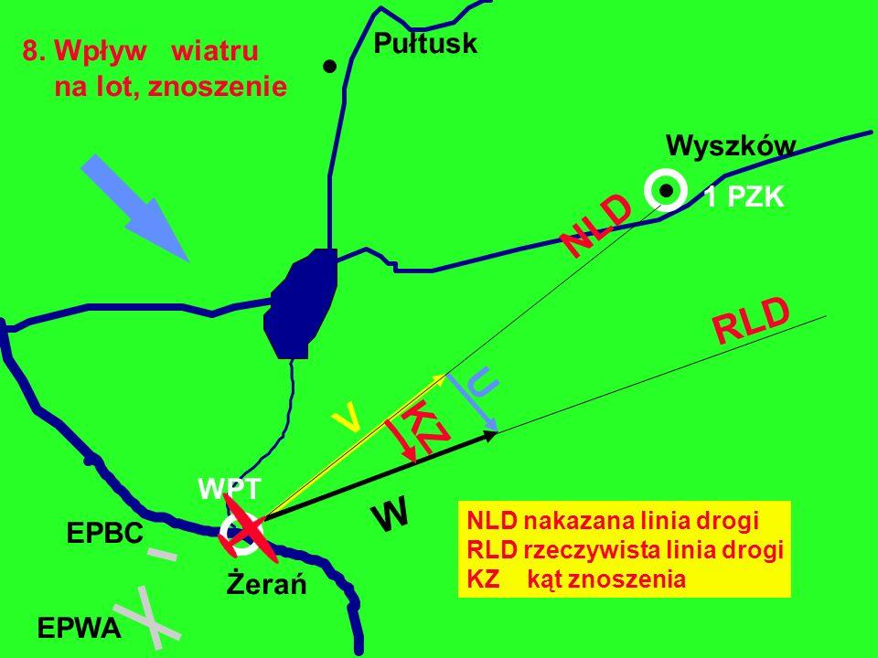 NLD RLD U V KZ W Pułtusk 8. Wpływ wiatru na lot, znoszenie Wyszków