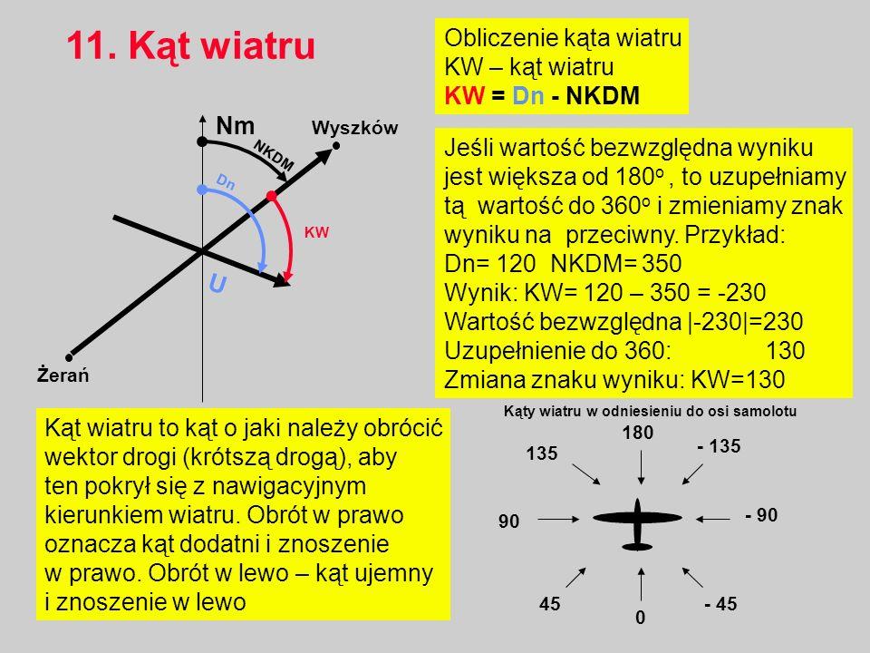 11. Kąt wiatru Obliczenie kąta wiatru KW – kąt wiatru KW = Dn - NKDM