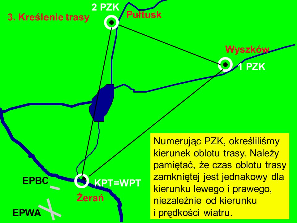 2 PZK Pułtusk. 3. Kreślenie trasy. Wyszków. 1 PZK. Numerując PZK, określiliśmy. kierunek oblotu trasy. Należy.