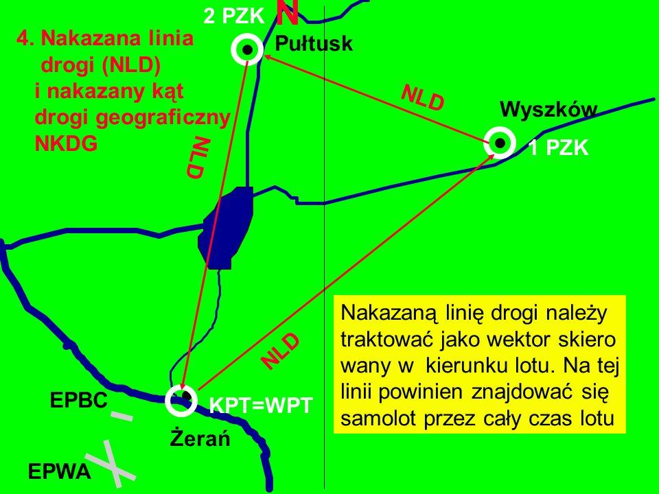 N 2 PZK 4. Nakazana linia Pułtusk drogi (NLD) i nakazany kąt