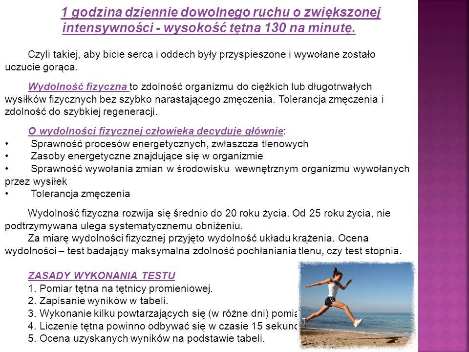 1 godzina dziennie dowolnego ruchu o zwiększonej intensywności - wysokość tętna 130 na minutę.