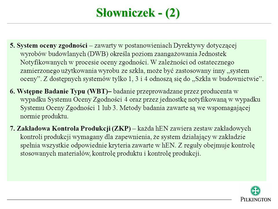 Słowniczek - (2)