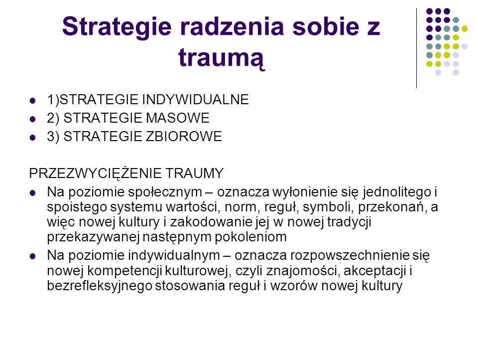 Strategie radzenia sobie z traumą