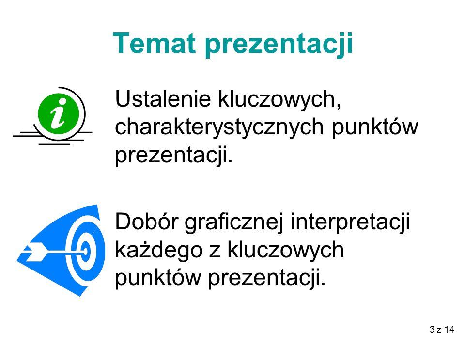 Temat prezentacji Ustalenie kluczowych, charakterystycznych punktów prezentacji.