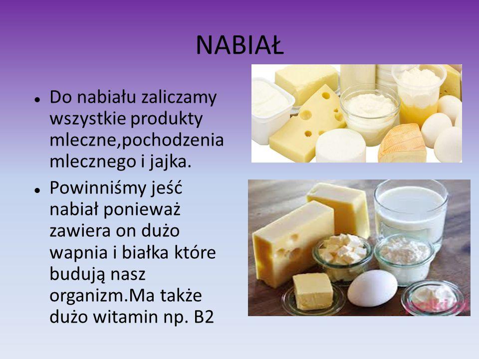 NABIAŁ Do nabiału zaliczamy wszystkie produkty mleczne,pochodzenia mlecznego i jajka.