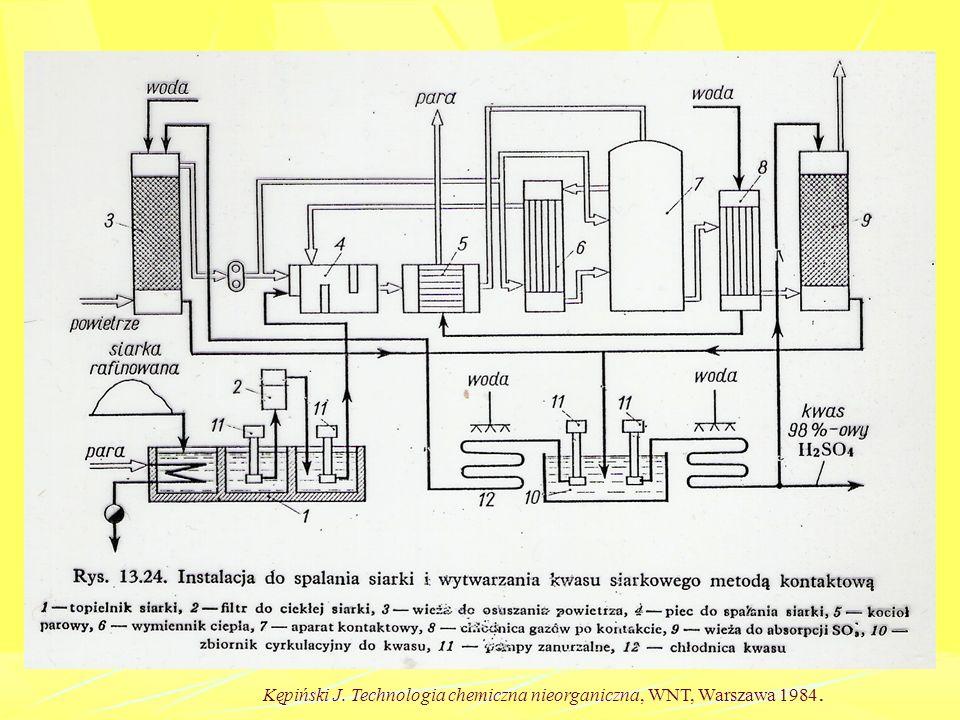 Kępiński J. Technologia chemiczna nieorganiczna, WNT, Warszawa 1984.