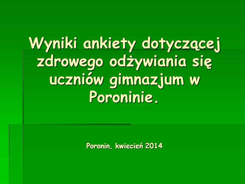 Wyniki ankiety dotyczącej zdrowego odżywiania się uczniów gimnazjum w Poroninie.