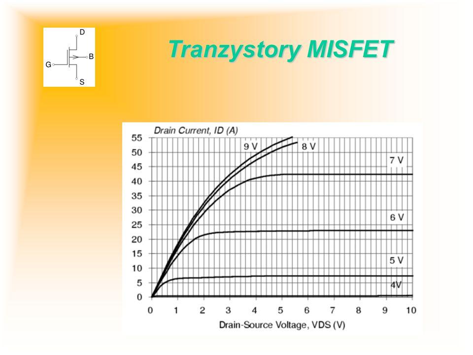 Tranzystory MISFET