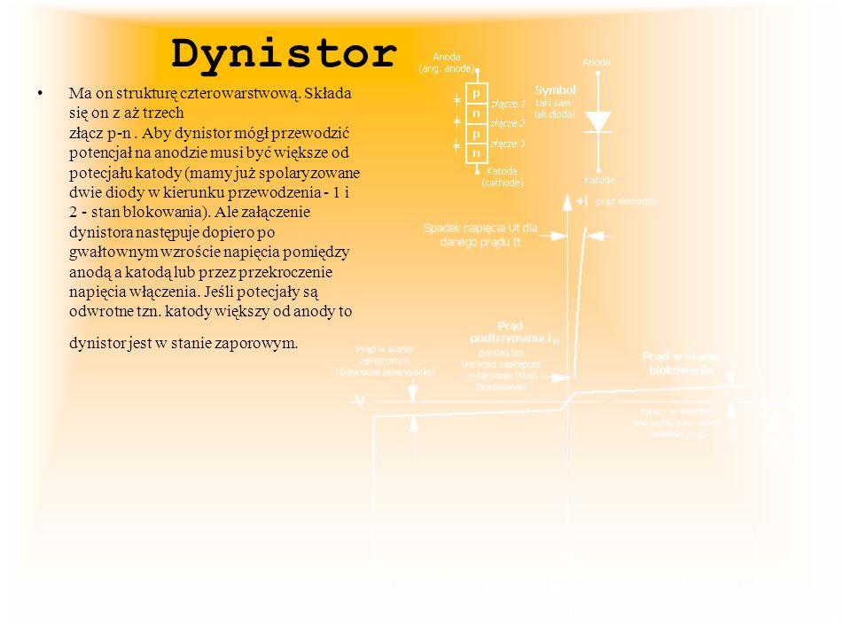 Dynistor