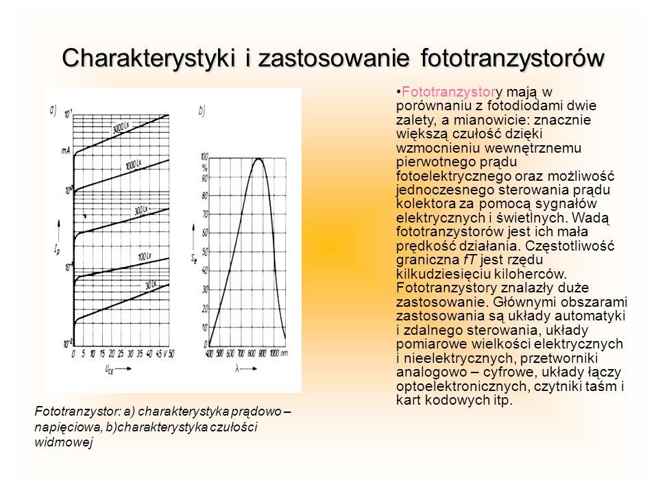 Charakterystyki i zastosowanie fototranzystorów