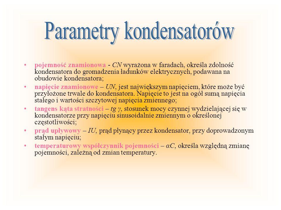 Parametry kondensatorów