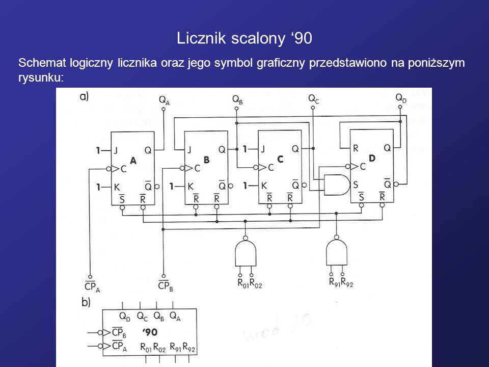 Licznik scalony '90 Schemat logiczny licznika oraz jego symbol graficzny przedstawiono na poniższym rysunku: