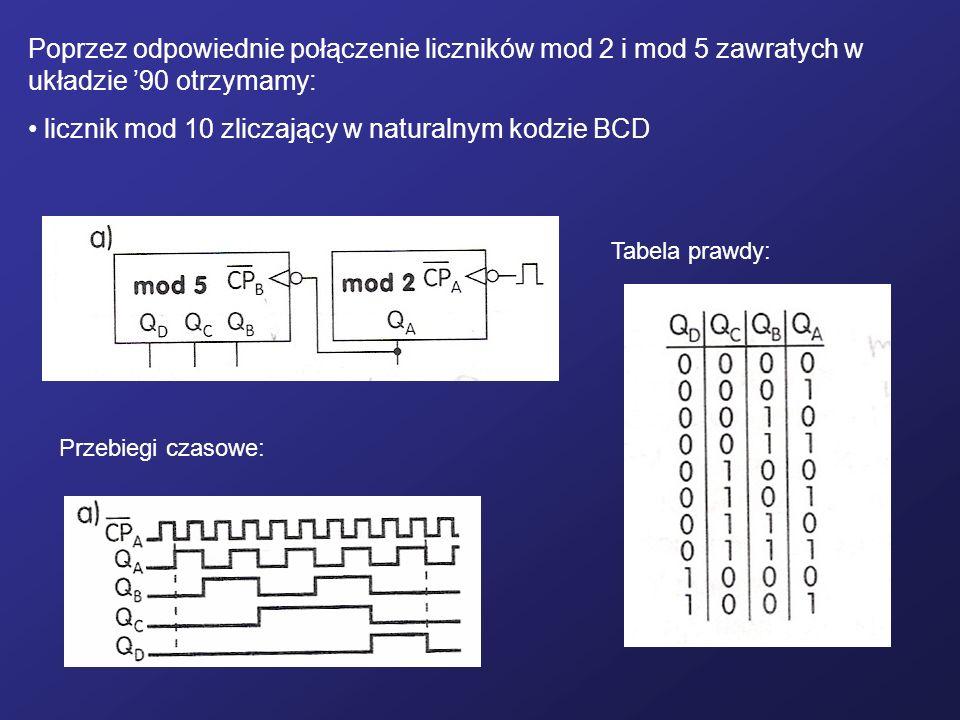 licznik mod 10 zliczający w naturalnym kodzie BCD