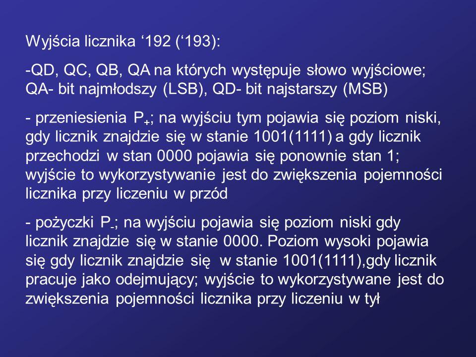 Wyjścia licznika '192 ('193):