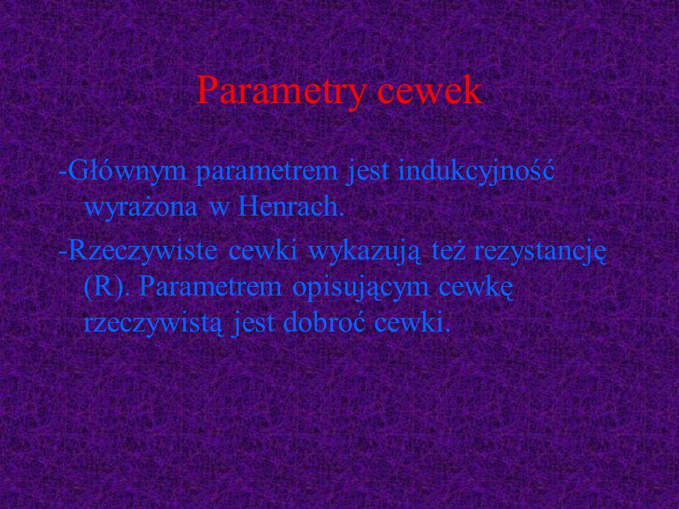 Parametry cewek -Głównym parametrem jest indukcyjność wyrażona w Henrach.