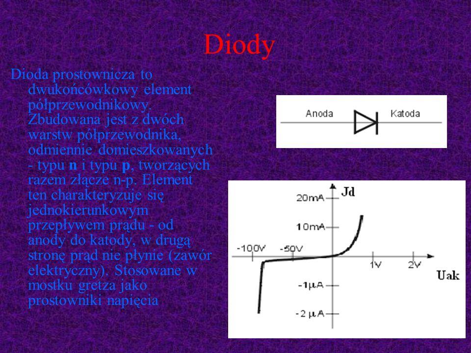 Diody