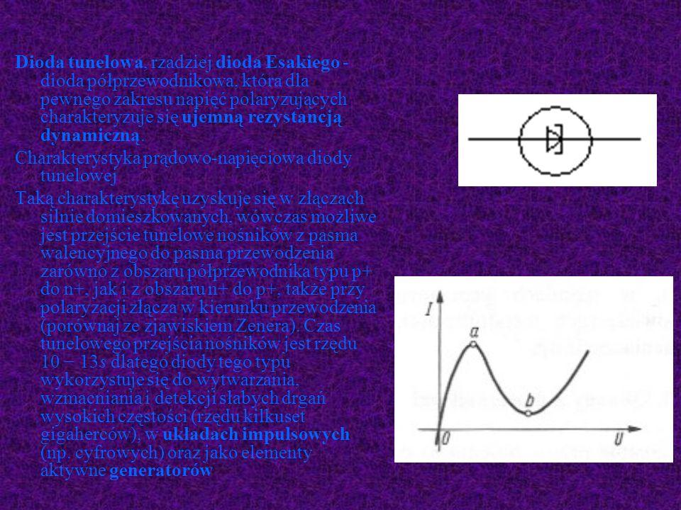 Dioda tunelowa, rzadziej dioda Esakiego - dioda półprzewodnikowa, która dla pewnego zakresu napięć polaryzujących charakteryzuje się ujemną rezystancją dynamiczną.