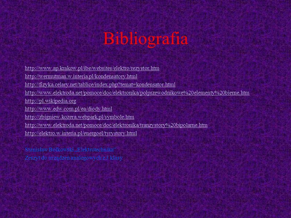 Bibliografia http://www.ap.krakow.pl/ibe/websites/elektro/rezystor.htm
