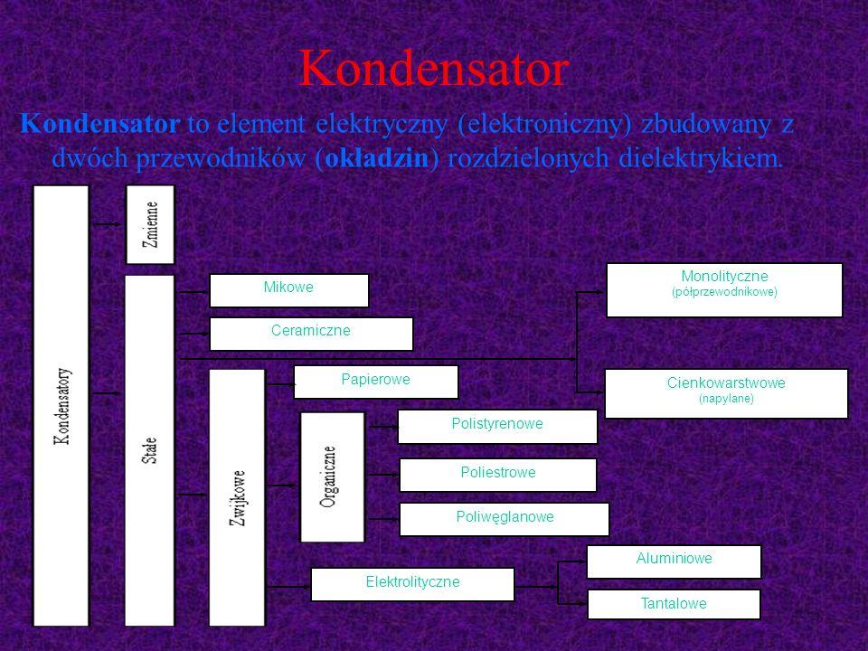 Kondensator Kondensator to element elektryczny (elektroniczny) zbudowany z dwóch przewodników (okładzin) rozdzielonych dielektrykiem.