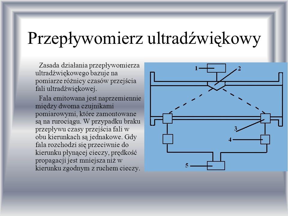 Przepływomierz ultradźwiękowy