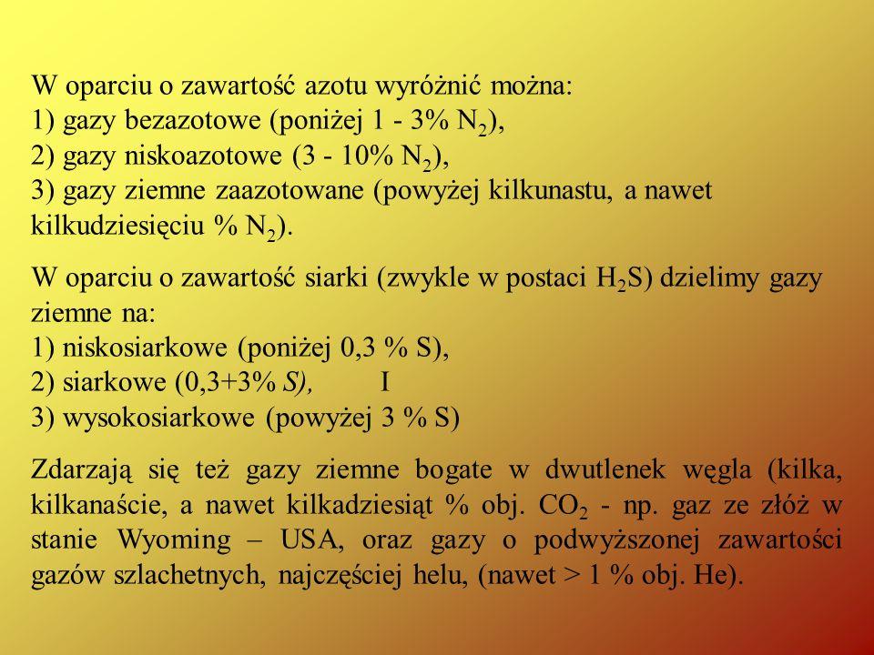 W oparciu o zawartość azotu wyróżnić można: