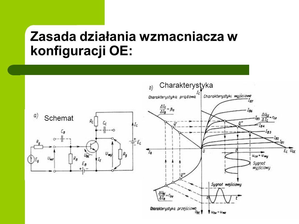 Zasada działania wzmacniacza w konfiguracji OE:
