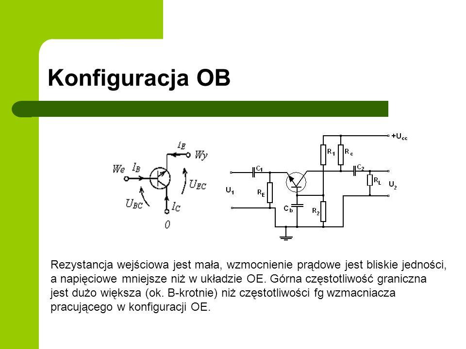 Konfiguracja OB