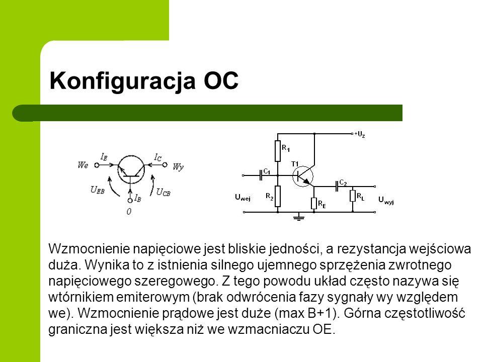 Konfiguracja OC