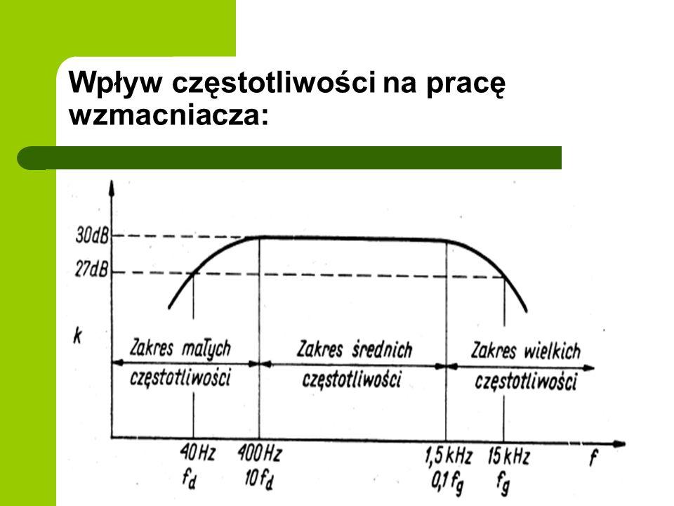 Wpływ częstotliwości na pracę wzmacniacza:
