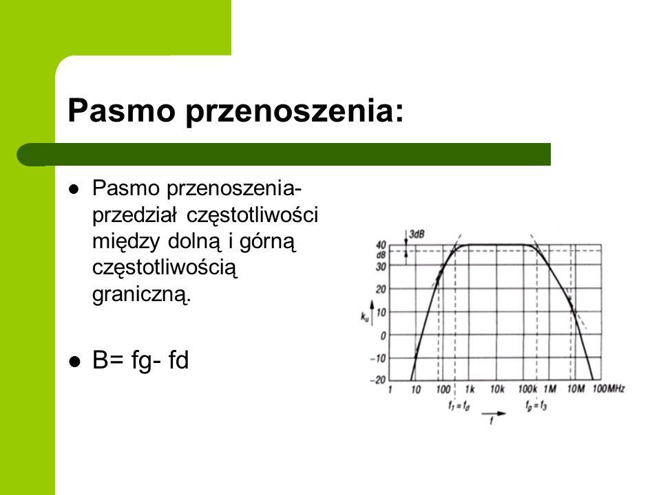 Pasmo przenoszenia: B= fg- fd