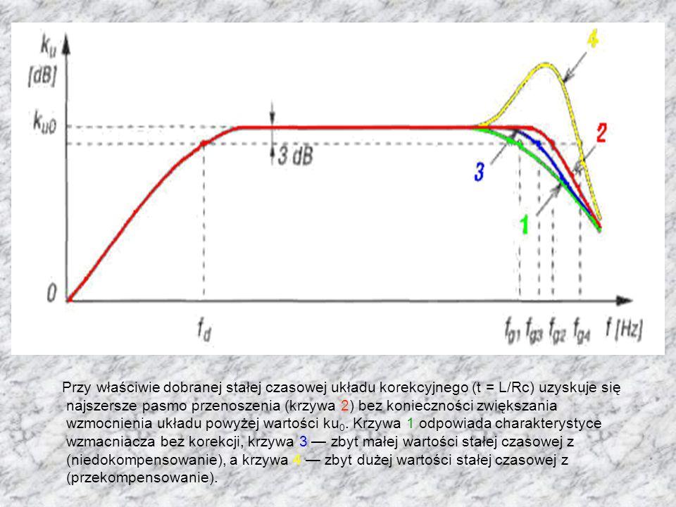 Przy właściwie dobranej stałej czasowej układu korekcyjnego (t = L/Rc) uzyskuje się najszersze pasmo przenoszenia (krzywa 2) bez konieczności zwiększania wzmocnienia układu powyżej wartości ku0.