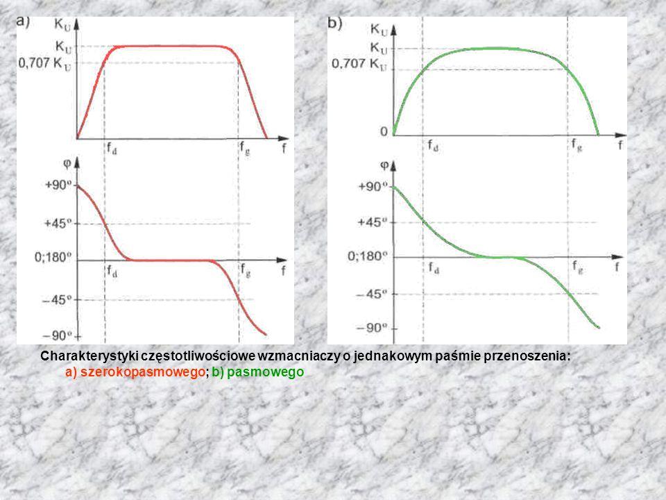 Charakterystyki częstotliwościowe wzmacniaczy o jednakowym paśmie przenoszenia: a) szerokopasmowego; b) pasmowego