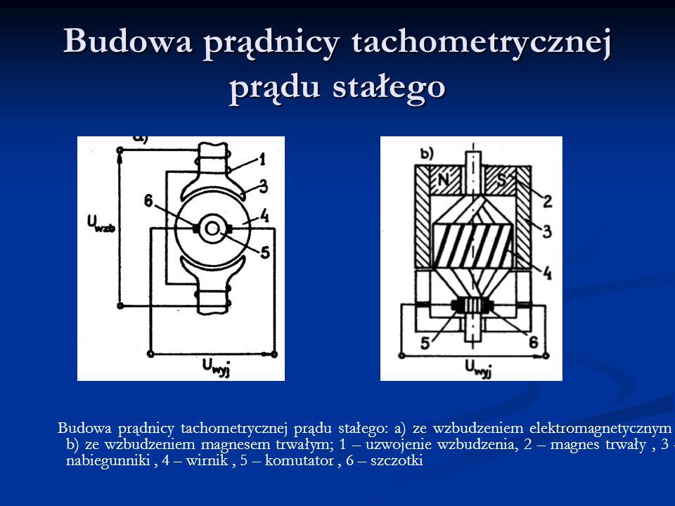 Budowa prądnicy tachometrycznej prądu stałego